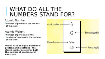 Decoding the Periodic Table PowerPoint