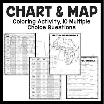 collection of map analysis worksheet bluegreenish. Black Bedroom Furniture Sets. Home Design Ideas