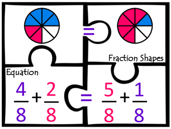 Decomposing Fractions Adding Decompose add Fraction