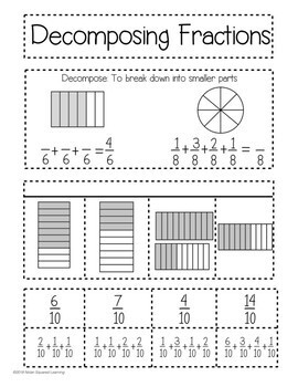 Decomposing Fractions Interactive Notebook Activity & Quick Check TEKS 4.3B