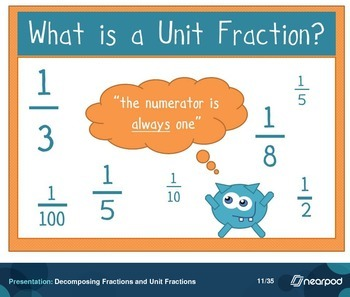 Decomposing Fractions and Unit Fractions