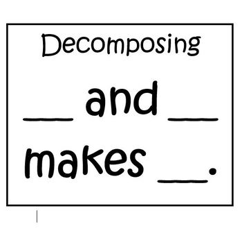 Decomposing Number Cards