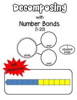 Decomposing Numbers 1-20 Number Bonds, Fact Families