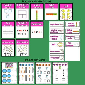 Decomposing Numbers:  A Complete Unit for Numbers 4-10 For Kinders