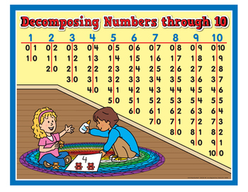 "Decomposing Numbers Through 10- 8½"" x 11"""