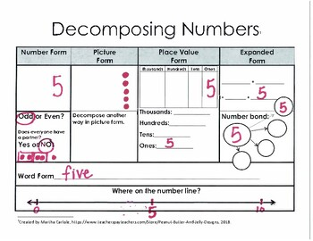 Decomposing Numbers in Different Ways Graphic Organizer