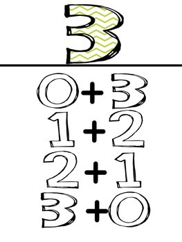 Decomposing Numbers with Plus Signs