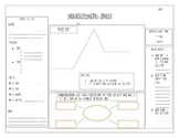 Deconstructed Story (a novel/short story analysis sheet all on one page!)