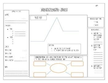 Deconstructed Story (a novel/short story analysis sheet al