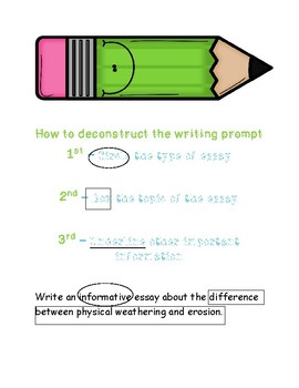 Deconstructing A Writing Prompt Anchor Chart