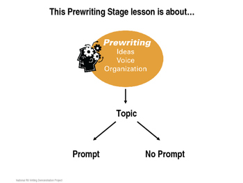 Deconstructing a Prompt PPT