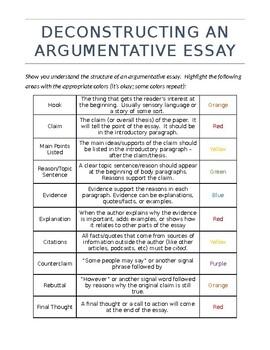 Deconstructing an Argumentative Essay