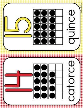Decoración del aula: los números gingham