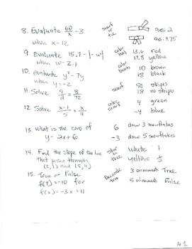 Decorate Snowman Algebra 1 Midyear