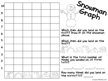 Decorate a Snowman Graphing Activity