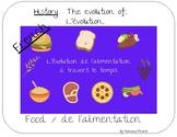 Découverte du monde : évolution de l'alimentation