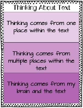 Deep Thinking: Shades of Thinking