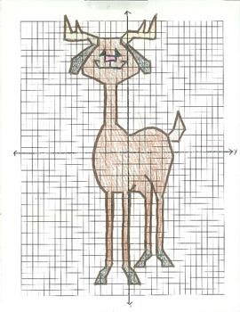 "Deer Coordinate Graphing ""Pictograph"""