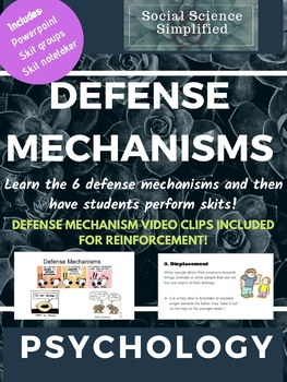 Defense Mechanisms By Social Science Simplified Tpt