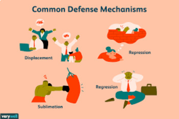 Defense Mechanisms: Psychology Notes