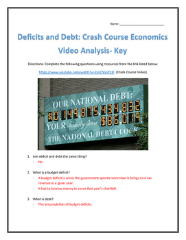 Deficits and Debt: Crash Course Economics- Video Analysis with Key