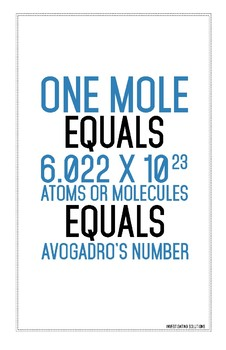 Defining Avogadro's number poster 11 by 17
