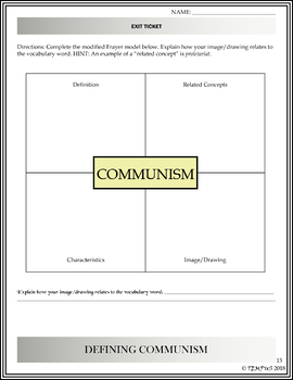 Defining Communism: Characteristics of Communism Group Work