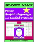 Defining Slope - SLOPE MAN - Poster, Graphic Organizer, and Guided Practice