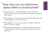 Defining Space and the Picture Plane Power Point with Draw