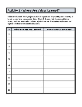 Defining Your Values - Activities and Worksheets