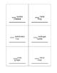 Spanish Definite Articles Illustrated Dictionary
