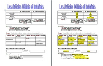 Definite & Indefinite Articles : Introductory Handout