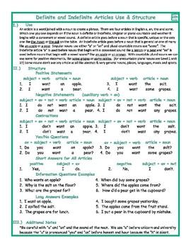 Definite-Indefinite Articles Use-Structure