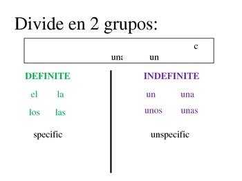 Definite and Indefinite Articles Practice