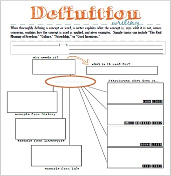 Definition Writing