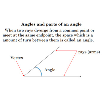 Definition of Angles Lesson Plan G.CO.A.1