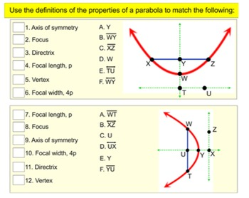 Definition of a Parabola Instruction + 2 Assignments for SMART Notebook
