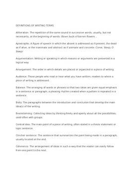 Definitions of Writing Terms