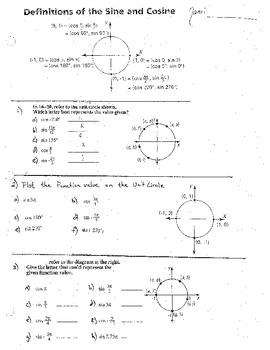 Definitions of the Sine Cosine and Unit Circle