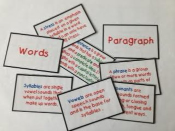 Definitions to remember for writing class