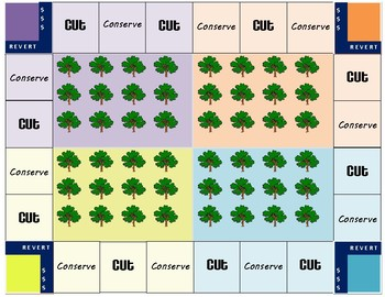 Deforestation Game