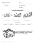 Deformation Diagrams