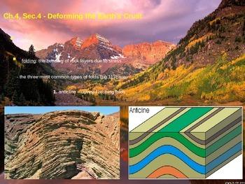 Deforming Earth's Crust