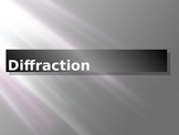 Diffraction/Interference