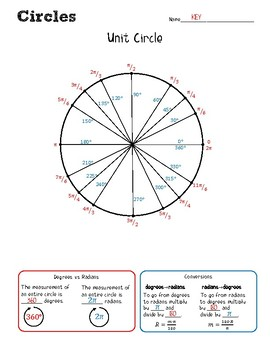 Degrees, Radians & Unit Circle
