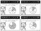 Degrees in a Circle Task Cards