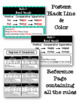 Degrees of Comparison Posters and Worksheets