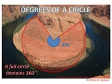 """Degrees of a Circle"" at Horseshoe Bend (Math Poster)"
