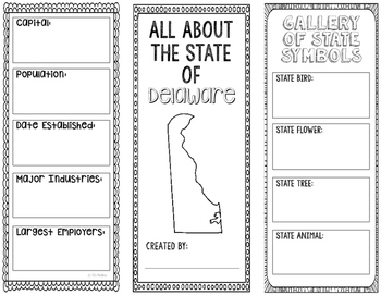 Delaware - State Research Project - Interactive Notebook -