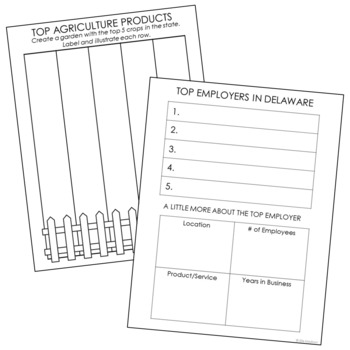 Delaware History Guided Research Project, Notebook Journal Pages {EDITABLE}